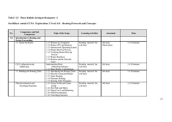 Assessment of Practicum Program Essay Sample
