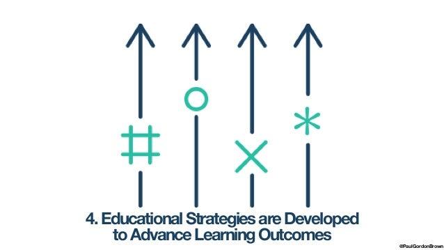 5.EducationalStrategies GoBeyondProgrammedEvents @PaulGordonBrown