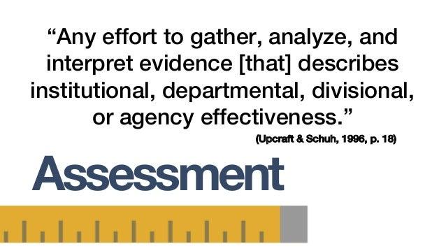 DoubleLoop Assessment Credit:KirstenKennedy,ACUHO-ITalkingStick,September-October2017 Assessing Learningatthe CurriculumLe...