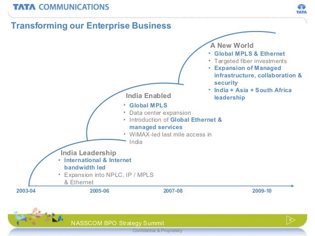 Business Transformation And Innovative Business Models