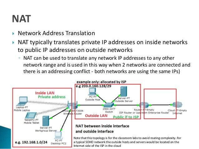    Network Address Translation   NAT typically translates private IP addresses on inside networks    to public IP addres...