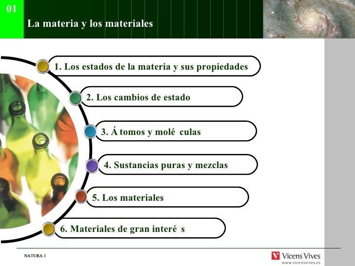 La materia y los materiales 4. Sustancias puras y mezclas   3.  Á tomos y mol é culas   01 5. Los materiales  6. Materiale...