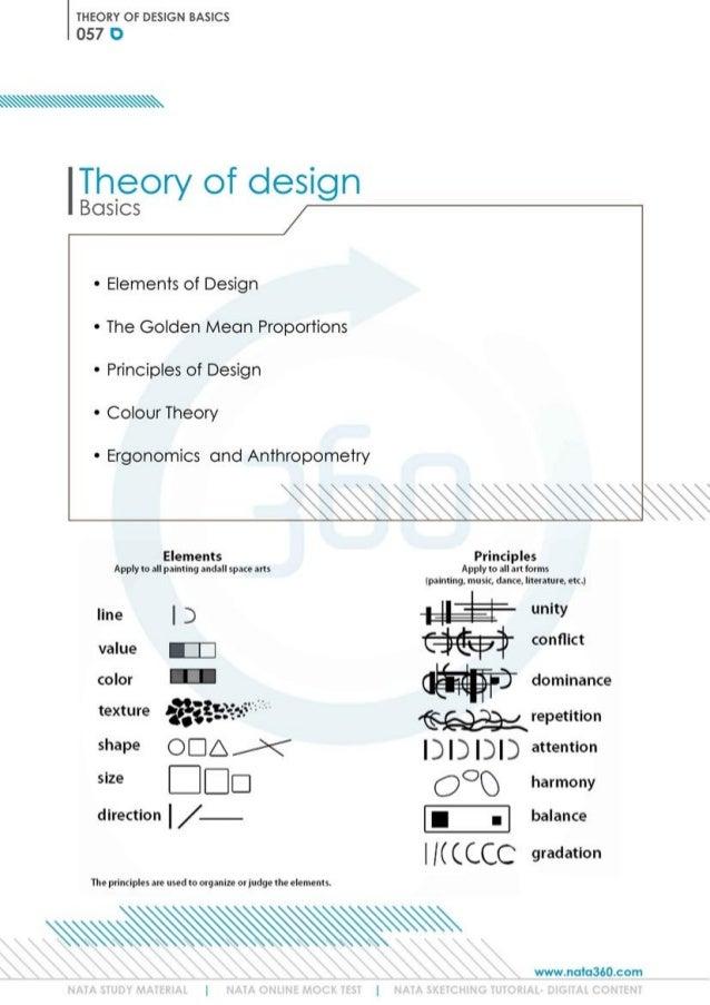 NATA Study Material - architectureaptitude.com