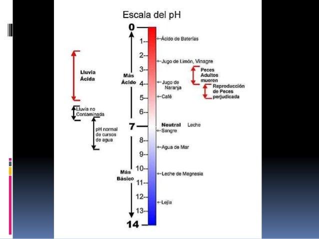 • La escala pH está dividida en 14 unidades, del 0 (la acidez máxima) a 14 ( nivel básico máximo). El número 7 representa ...
