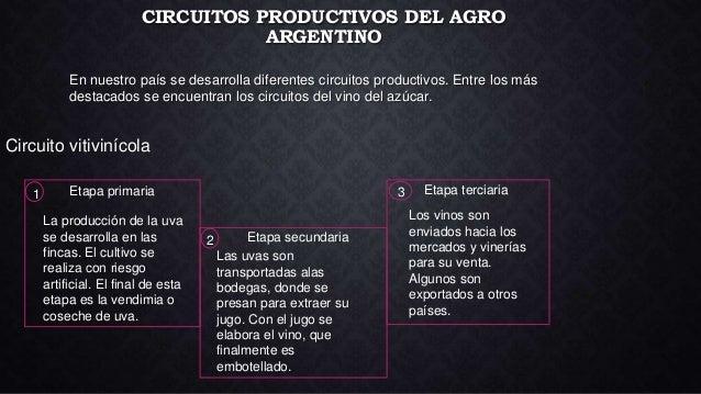 Circuito Productivo Del Vino : Espacios rurales natalia fuks