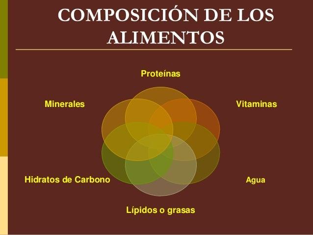 La importancia del agua en los alimentos for Importancia de los viveros forestales