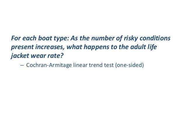For each boat type: As the number of risky conditions present increases, what happens to the adult life jacket wear rate? ...