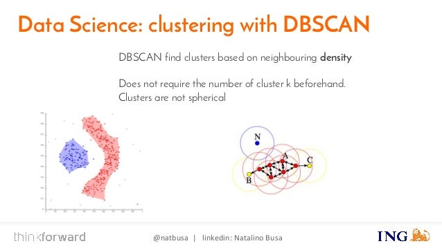 Real-time anomaly detection with Cassandra, Spark ML and