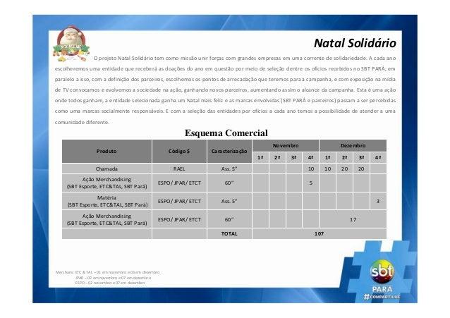 O projeto Natal Solidário tem como missão unir forças com grandes empresas em uma corrente de solidariedade. A cada ano  e...