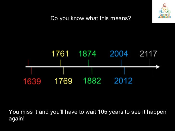 Do you know what this means?You miss it and youll have to wait 105 years to see it happenagain!