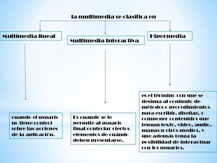 la multimedia se clasifica enMultimedia lineal                                    Hipermedia                       Multime...