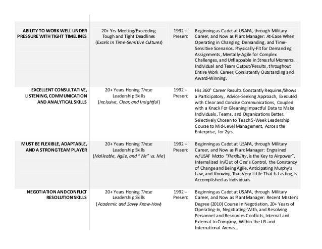 nathan a chine  resume  u0026 qualifications matrix