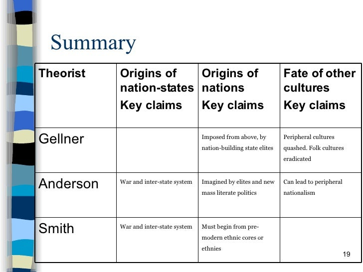 A comparison of anderson and gellners theories on nationalism