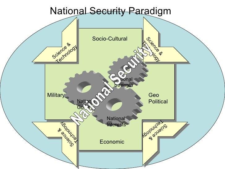 National Security Concerns Essay Checker - image 4