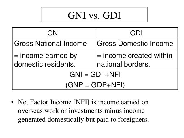 gdp vs gni Q: what is the difference between gdp and gnp a: gdp is the market value of everything produced within a country gnp is the value of what's produced by a country's residents, no matter.
