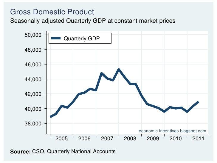 National accounts 2011 q2