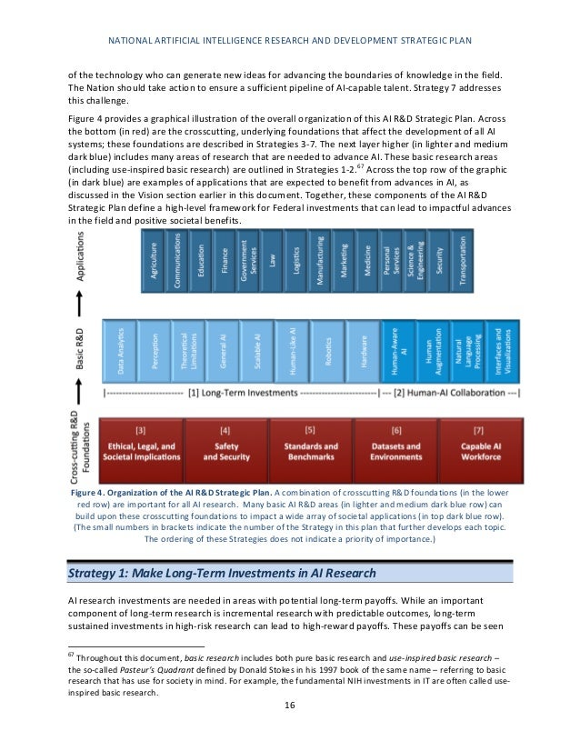 NATIONAL ARTIFICIAL INTELLIGENCE RESEARCH AND DEVELOPMENT STRATEGIC PLAN 17 in 5 years, 10 years, or more. A recent Nation...