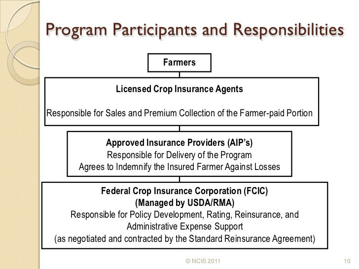 the role of insurance agents Partnering with an mga traditional insurance carrier roles a good mga covers all facets of the process, from underwriting to claims administration agents should take time to prepare a good overview of what the customer does.