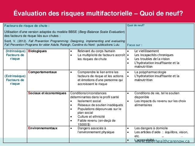 www.saferhealthcarenow.ca Évaluation des risques multifactorielle – Quoi de neuf? Facteurs de risque de chute : Utilisatio...