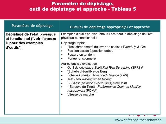 www.saferhealthcarenow.ca Paramètre de dépistage, outil de dépistage et approche - Tableau 5 Paramètre de dépistage Outil(...