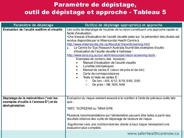 www.saferhealthcarenow.ca Paramètre de dépistage Outil(s) de dépistage approprié(s) et approche Évaluation de l'acuité aud...