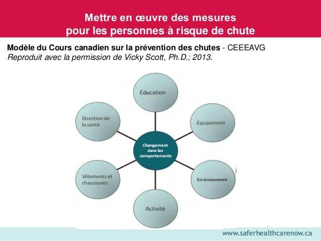 www.saferhealthcarenow.ca Mettre en œuvre des mesures pour les personnes à risque de chute Modèle du Cours canadien sur la...