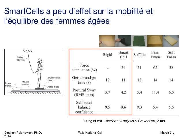 Stephen Robinovitch, Ph.D. Falls National Call March 21, 2014 SmartCells a peu d'effet sur la mobilité et l'équilibre des ...