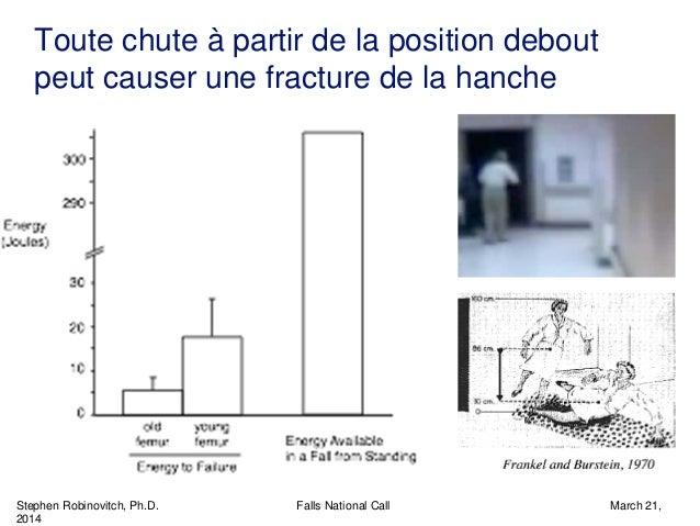 Stephen Robinovitch, Ph.D. Falls National Call March 21, 2014 Toute chute à partir de la position debout peut causer une f...