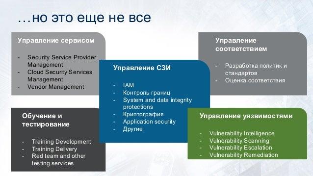 …но это еще не все Управление сервисом - Security Service Provider Management - Cloud Security Services Management - Vendo...