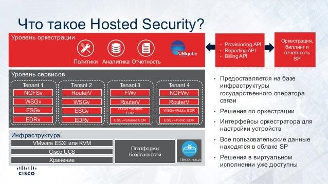 Что такое Hosted Security? Уровень оркестрации Уровень сервисов Инфраструктура • Предоставляется на базе инфраструктуры го...