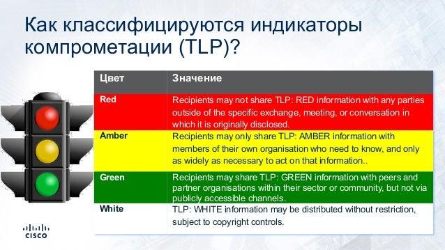 Как классифицируются индикаторы компрометации (TLP)? Цвет Значение Red Recipients may not share TLP: RED information with ...