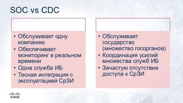 SOC vs CDC SOC • Обслуживает одну компанию • Обеспечивает мониторинг в реальном времени • Одна служба ИБ • Тесная интеграц...