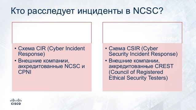 Кто расследует инциденты в NCSC? Национальная безопасность • Схема CIR (Cyber Incident Response) • Внешние компании, аккре...