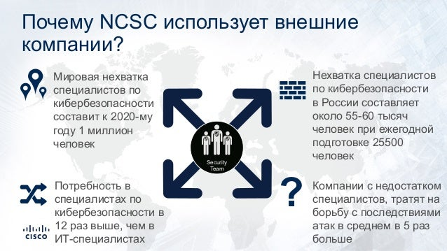 Почему NCSC использует внешние компании? Потребность в специалистах по кибербезопасности в 12 раз выше, чем в ИТ-специалис...