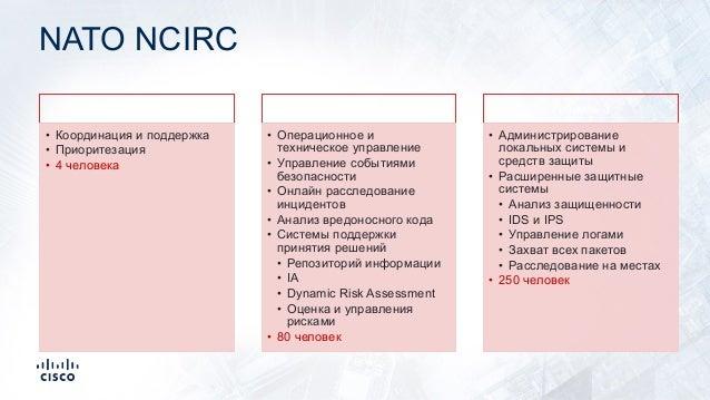 NATO NCIRC Уровень 1 • Координация и поддержка • Приоритезация • 4 человека Уровень 2 • Операционное и техническое управле...