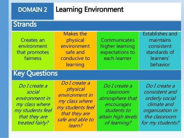 how to create a positive learning environemtn