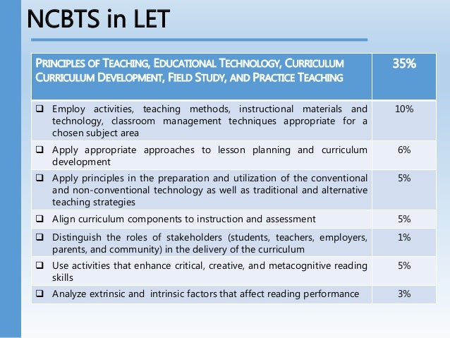 national competency based teacher standards ncbts This descriptive-qualitative-quantitative study was conducted to assess the achieved teaching competencies of student teachers of the selected teacher education institutions (teis) in region iv-a towards the development of a national competency-based teacher standards (ncbts) model of program implementation.