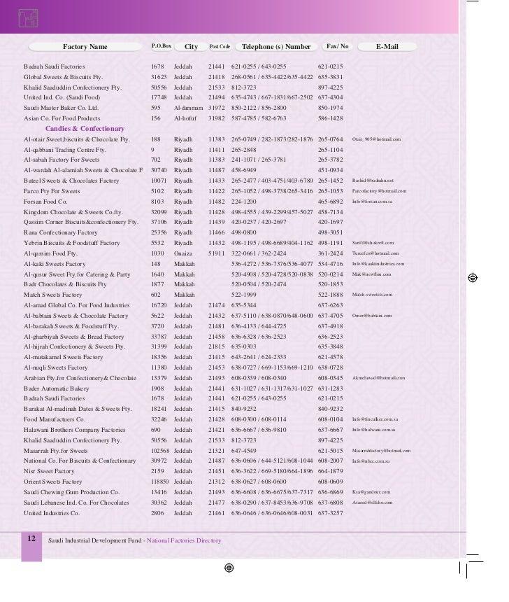 Saudi arabia national factories directory national factories directory 14 factory name pox city post code publicscrutiny Images