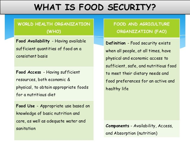 A Definition Of Healthy Food