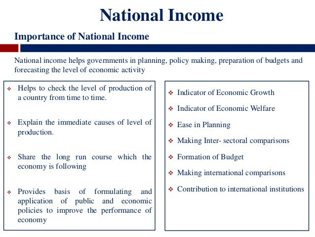 relationship between national income and gdp stock