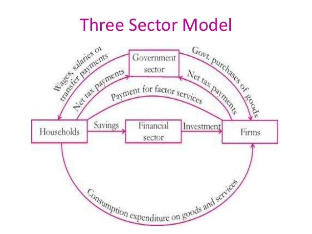 three sector model