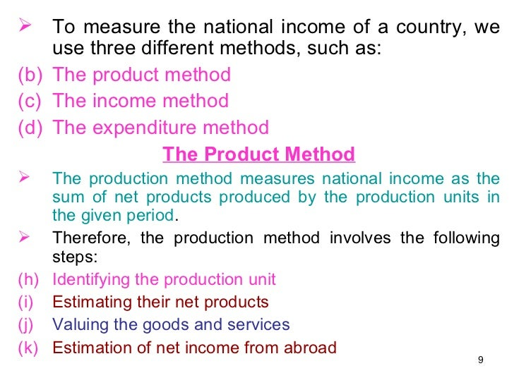 value added method of calculating national income