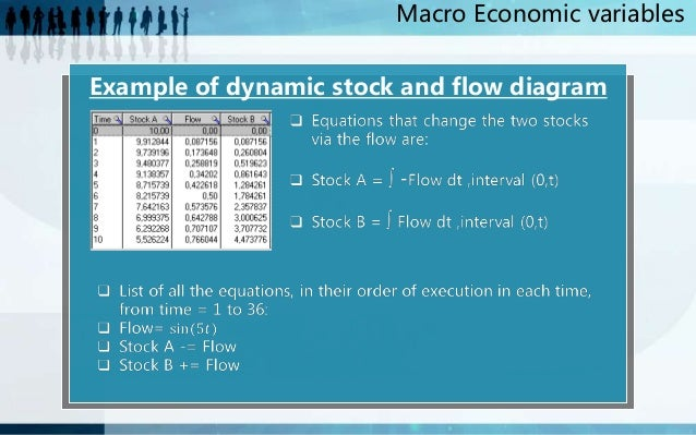 managerial economics national income Read this essay on managerial economics - how is price elasticity measured come browse our large digital warehouse of free sample essays  cross and income.