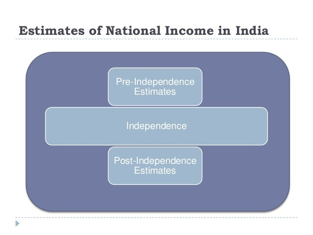 Estimates of National Income in India Pre-Independence Estimates Independence Post-Independence Estimates
