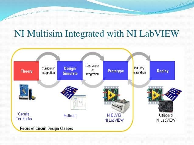 National Instruments For Academics Labview Multisim Amp Elsvi