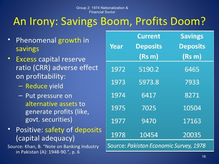 impacts on private savings in pakistans economy Keywords: consumption, private saving, public saving, latin america  level  and its growth rate have theoretically ambiguous effects on private saving rates,  the number  and small caribbean economies, belize, and guyana (small lac) 11  pakistan syrian arab republic yemen, republic of bahrain, kingdom of.