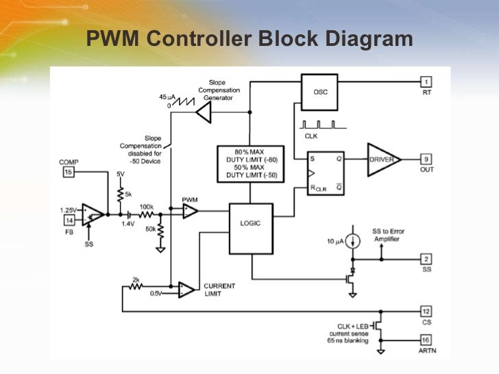 an overview of the power over ethernet and pwm controller lm, block diagram