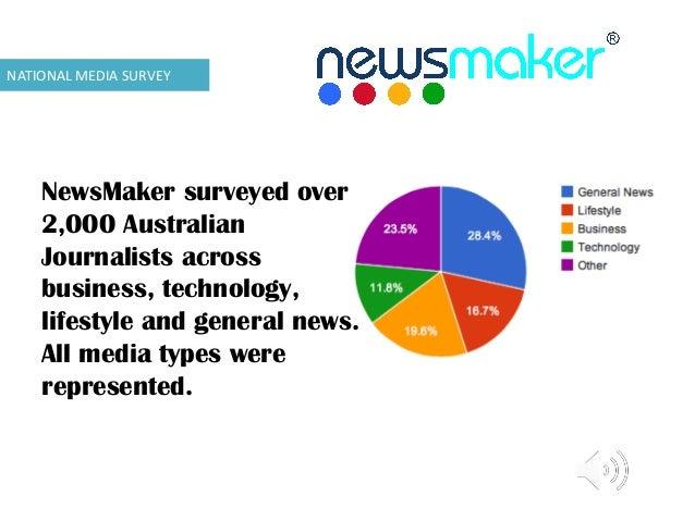 NATIONAL  MEDIA  SURVEY NewsMaker surveyed over 2,000 Australian Journalists across business, technology, lifestyle an...