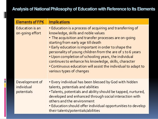 national philosophy of education The lamar university electronic journal of student research spring 2006 national outlook: an epistemological approach to educational philosophy.
