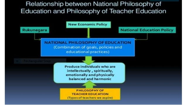 national philosophy of education The pesgb is committed to supporting and promoting philosophy of education in a climate of inclusion, tolerance and respect for diversity the society's international peer-reviewed journal, the journal of philosophy of education, welcomes submissions from scholars in philosophy, education and related fields.